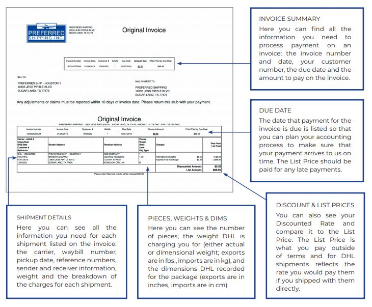 How to read your Preferred Shipping Invoice   Preferred Shipping